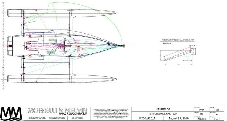 Rapido 50 Trimaran sail plan